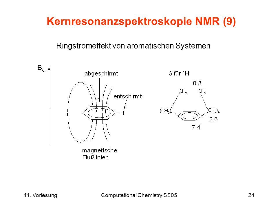 11. VorlesungComputational Chemistry SS0524 Kernresonanzspektroskopie NMR (9) Ringstromeffekt von aromatischen Systemen