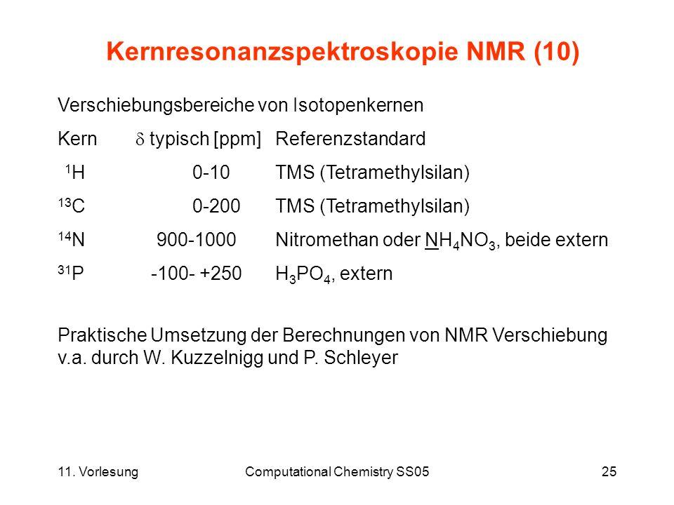 11. VorlesungComputational Chemistry SS0525 Kernresonanzspektroskopie NMR (10) Verschiebungsbereiche von Isotopenkernen Kern typisch [ppm] Referenzsta