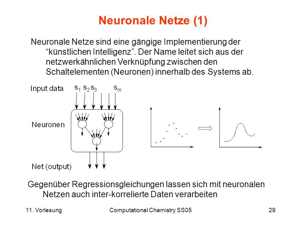 11. VorlesungComputational Chemistry SS0529 Neuronale Netze (1) Gegenüber Regressionsgleichungen lassen sich mit neuronalen Netzen auch inter-korrelie