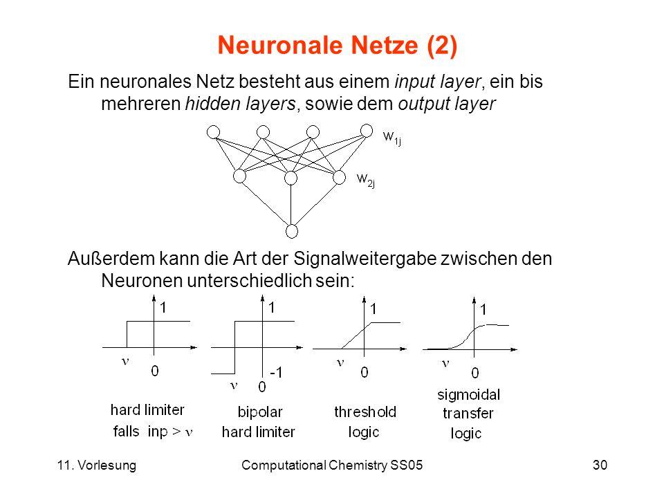 11. VorlesungComputational Chemistry SS0530 Neuronale Netze (2) Außerdem kann die Art der Signalweitergabe zwischen den Neuronen unterschiedlich sein:
