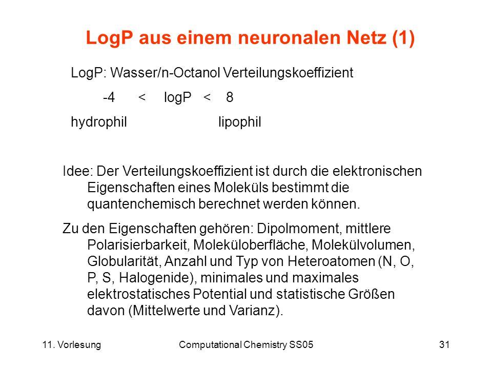 11. VorlesungComputational Chemistry SS0531 LogP aus einem neuronalen Netz (1) LogP: Wasser/n-Octanol Verteilungskoeffizient -4 < logP < 8 hydrophilli