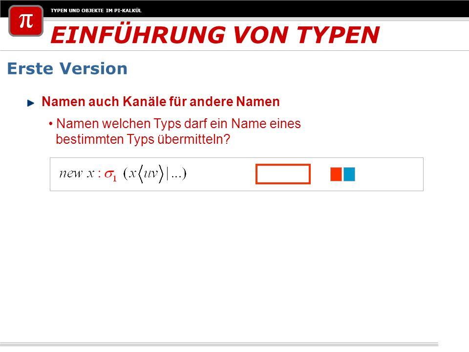 TYPEN UND OBJEKTE IM PI-KALKÜL Erste Version Namen auch Kanäle für andere Namen Namen welchen Typs darf ein Name eines bestimmten Typs übermitteln? EI