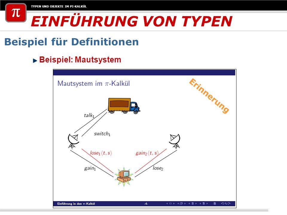 TYPEN UND OBJEKTE IM PI-KALKÜL Beispiel: Mautsystem Erinnerung Beispiel für Definitionen EINFÜHRUNG VON TYPEN