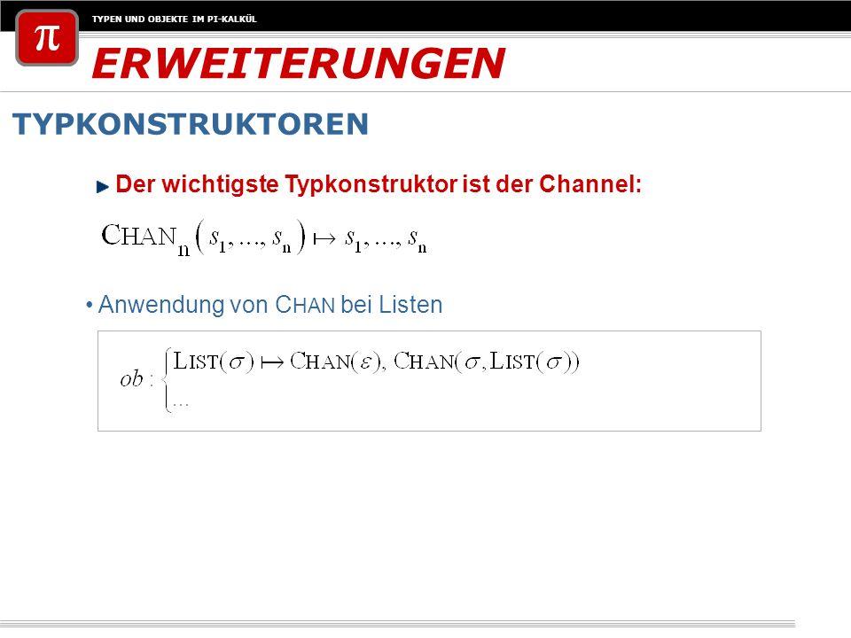 TYPEN UND OBJEKTE IM PI-KALKÜL ERWEITERUNGEN TYPKONSTRUKTOREN Der wichtigste Typkonstruktor ist der Channel: Anwendung von C HAN bei Listen