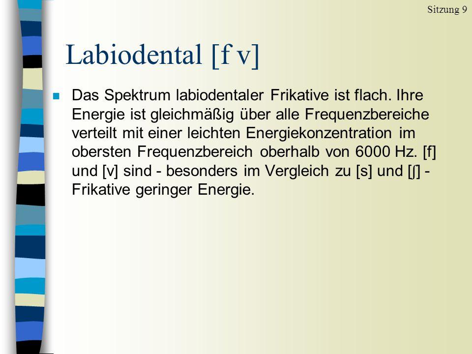 Das Spektrum labiodentaler Frikative ist flach.