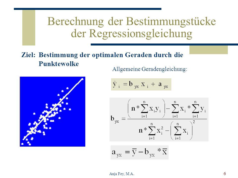 Anja Fey, M.A.6 Ziel: Bestimmung der optimalen Geraden durch die Punktewolke Berechnung der Bestimmungstücke der Regressionsgleichung Allgemeine Gerad