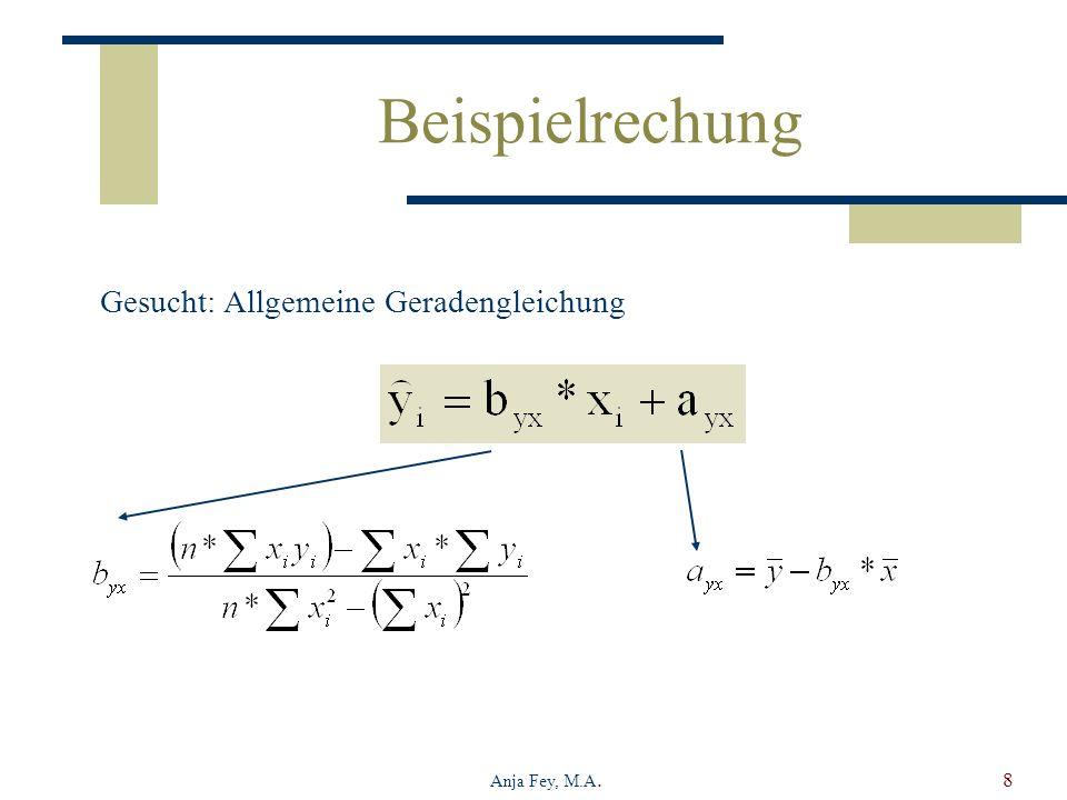 Anja Fey, M.A.8 Beispielrechung Gesucht: Allgemeine Geradengleichung