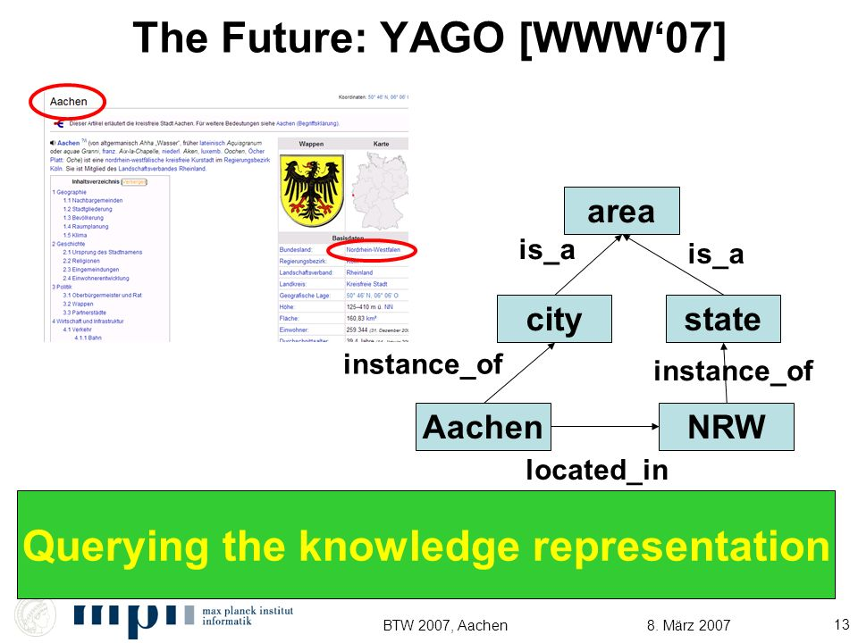 8. März 2007BTW 2007, Aachen 13 The Future: YAGO [WWW07] city area state AachenNRW is_a instance_of located_in Querying the knowledge representation