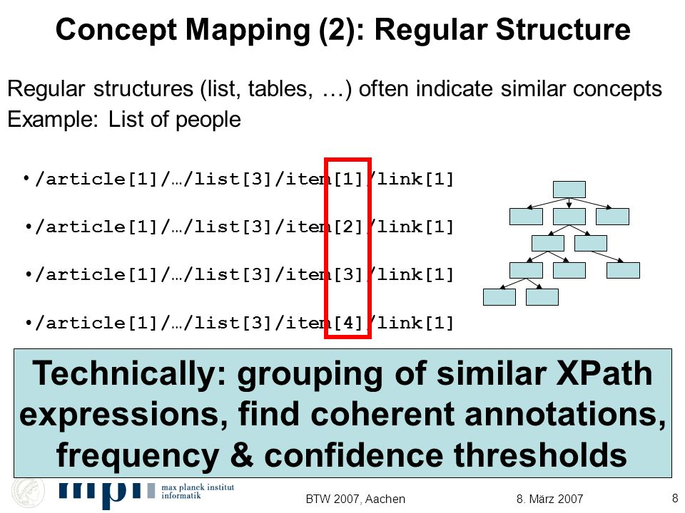 8. März 2007BTW 2007, Aachen 8 Concept Mapping (2): Regular Structure Technically: grouping of similar XPath expressions, find coherent annotations, f
