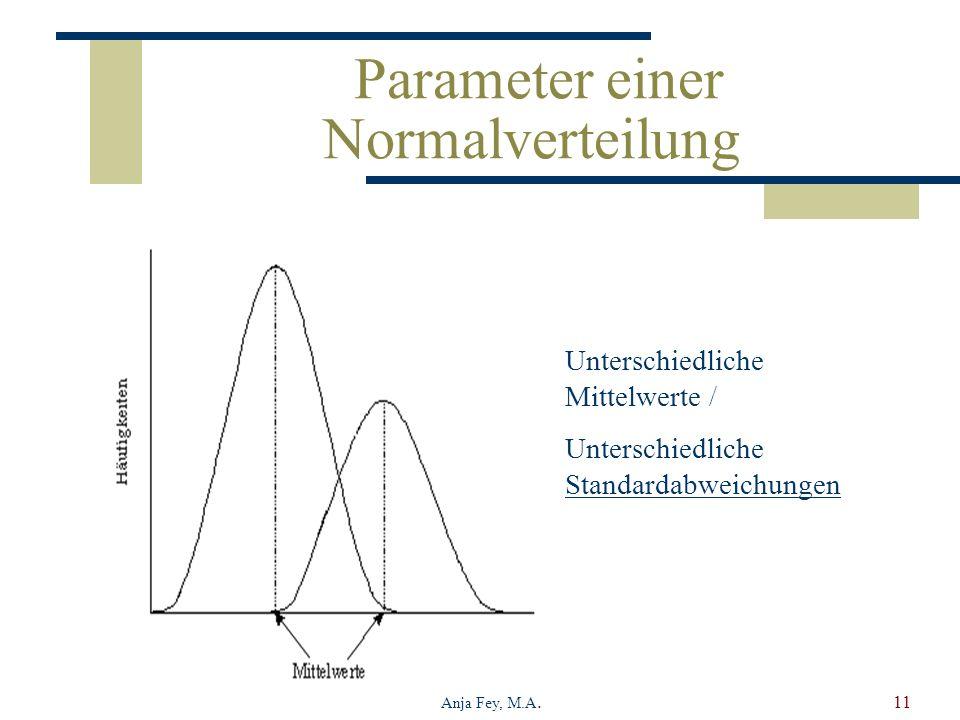 Anja Fey, M.A.11 Parameter einer Normalverteilung Unterschiedliche Mittelwerte / Unterschiedliche Standardabweichungen Standardabweichungen