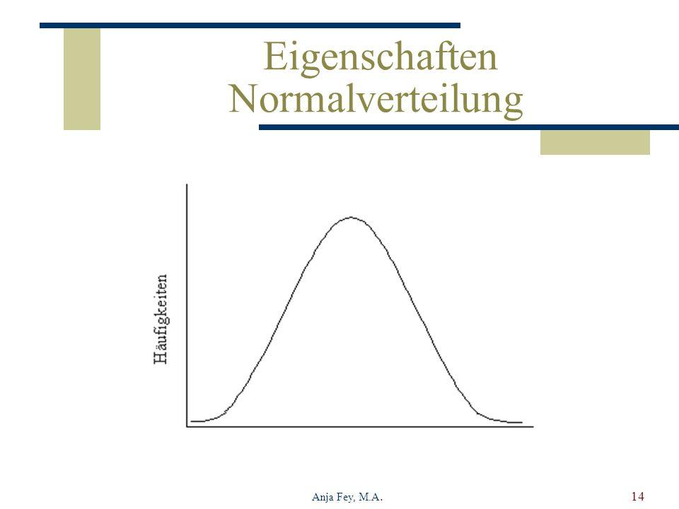 Anja Fey, M.A.14 Eigenschaften Normalverteilung