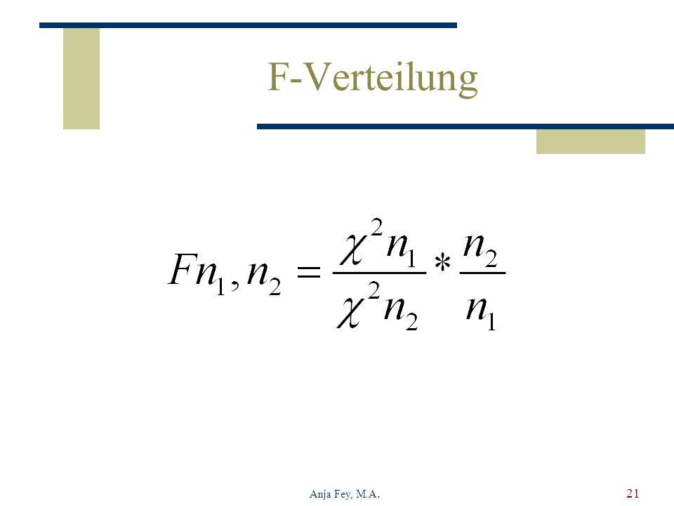 Anja Fey, M.A.21 F-Verteilung