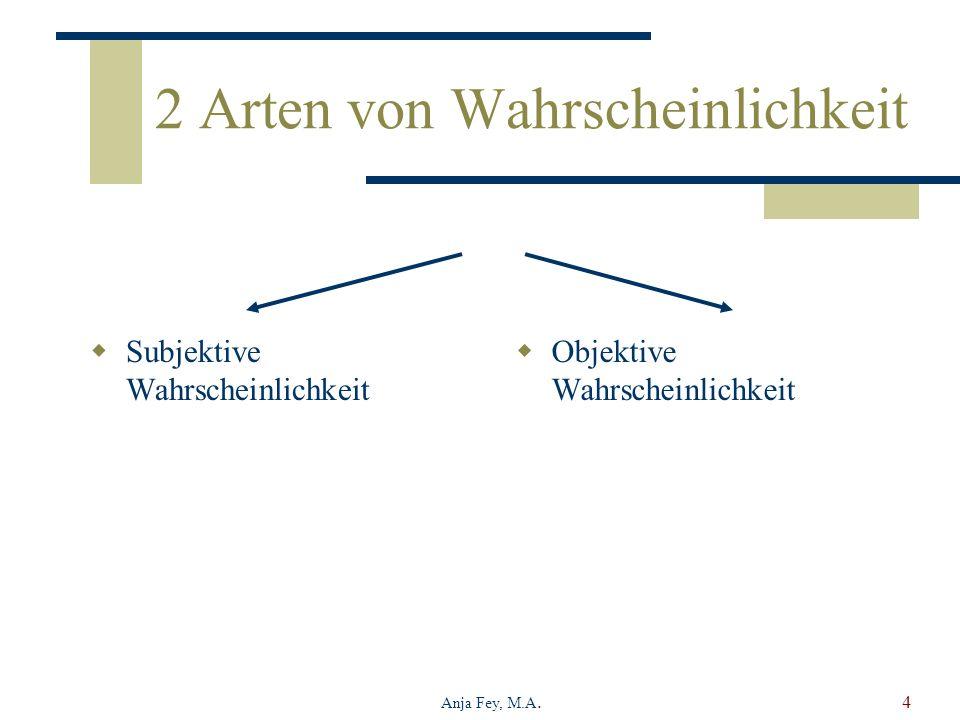 Anja Fey, M.A.5 Bedingungen für Wahrscheinlichkeit Für alle Wahrscheinlichkeiten eines Ereignisses gilt: p(E) 0 Die Wahrscheinlichkeit eines sicheren Ereignisses ist p(E) = 1 Schließen sich k Ereignisse gegenseitig aus, so ist die Wahrscheinlichkeit dafür, dass eines dieser Ereignisse auftritt, gleich der Summe der Einzelwahrscheinlichkeit.