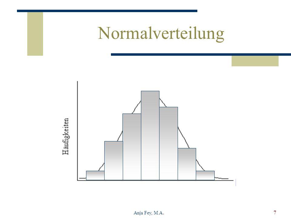 Anja Fey, M.A.8 Eigenschaften der Normalverteilung Glockenförmiger Verlauf (Achsen-)Symmetrisch Modus (Mo), Median (Md) und Mittelwert ( ) fallen zusammen Die Kurve nähert sich asymptotisch der x-Achse Zwischen den Wendenpunkten (= ± 1s) liegt ca.