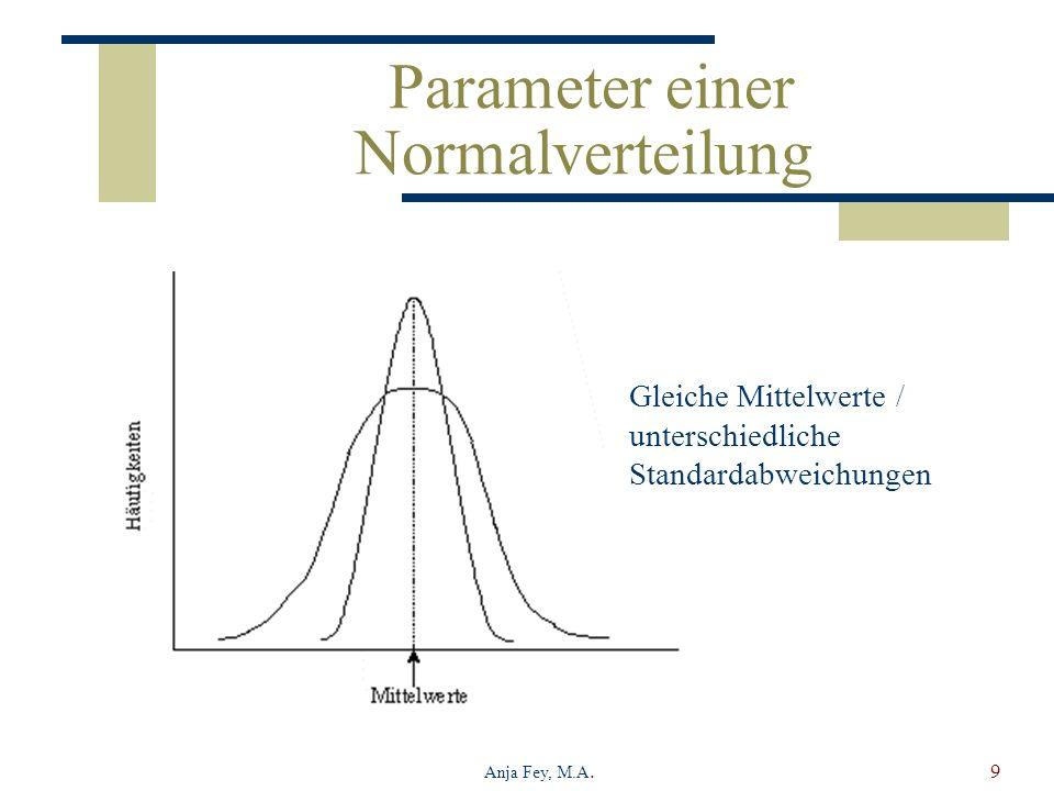 Anja Fey, M.A.9 Parameter einer Normalverteilung Gleiche Mittelwerte / unterschiedliche Standardabweichungen