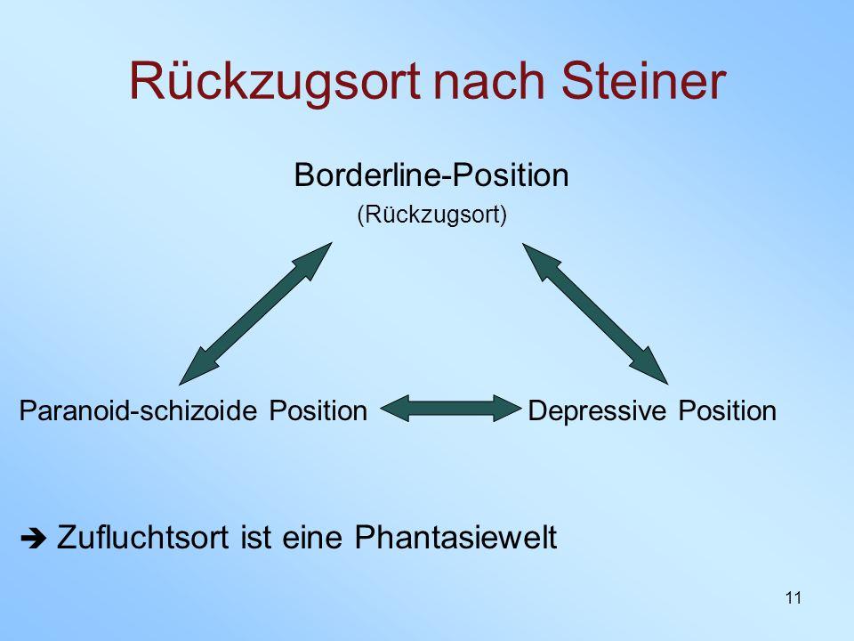 11 Rückzugsort nach Steiner Borderline-Position (Rückzugsort) Paranoid-schizoide Position Depressive Position Zufluchtsort ist eine Phantasiewelt