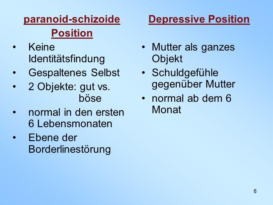 6 paranoid-schizoide Position Keine Identitätsfindung Gespaltenes Selbst 2 Objekte: gut vs. böse normal in den ersten 6 Lebensmonaten Ebene der Border