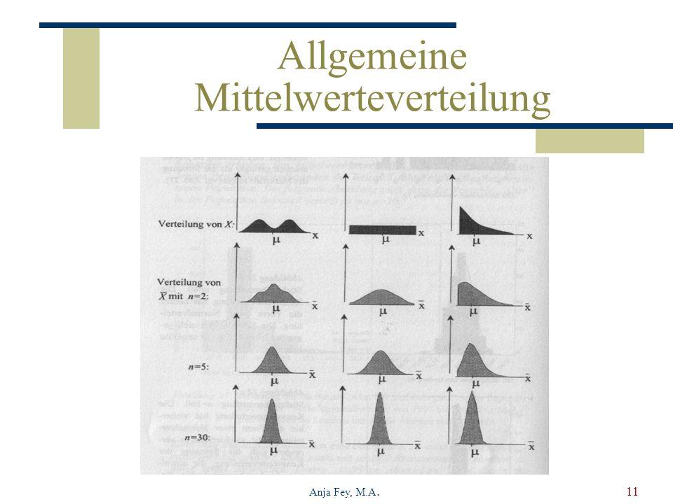 Anja Fey, M.A.11 Allgemeine Mittelwerteverteilung