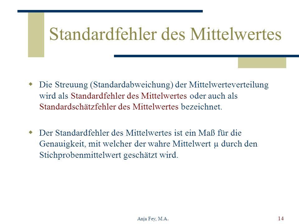 Anja Fey, M.A.14 Standardfehler des Mittelwertes Die Streuung (Standardabweichung) der Mittelwerteverteilung wird als Standardfehler des Mittelwertes oder auch als Standardschätzfehler des Mittelwertes bezeichnet.