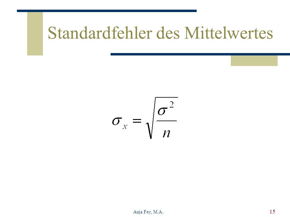 Anja Fey, M.A.15 Standardfehler des Mittelwertes