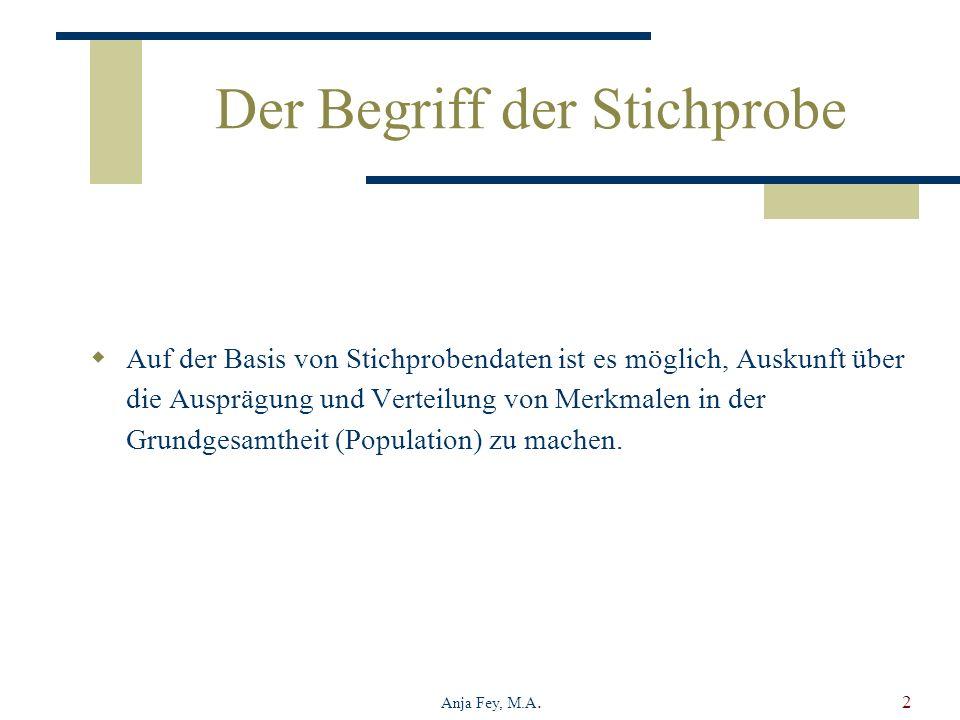 Anja Fey, M.A.2 Der Begriff der Stichprobe Auf der Basis von Stichprobendaten ist es möglich, Auskunft über die Ausprägung und Verteilung von Merkmalen in der Grundgesamtheit (Population) zu machen.