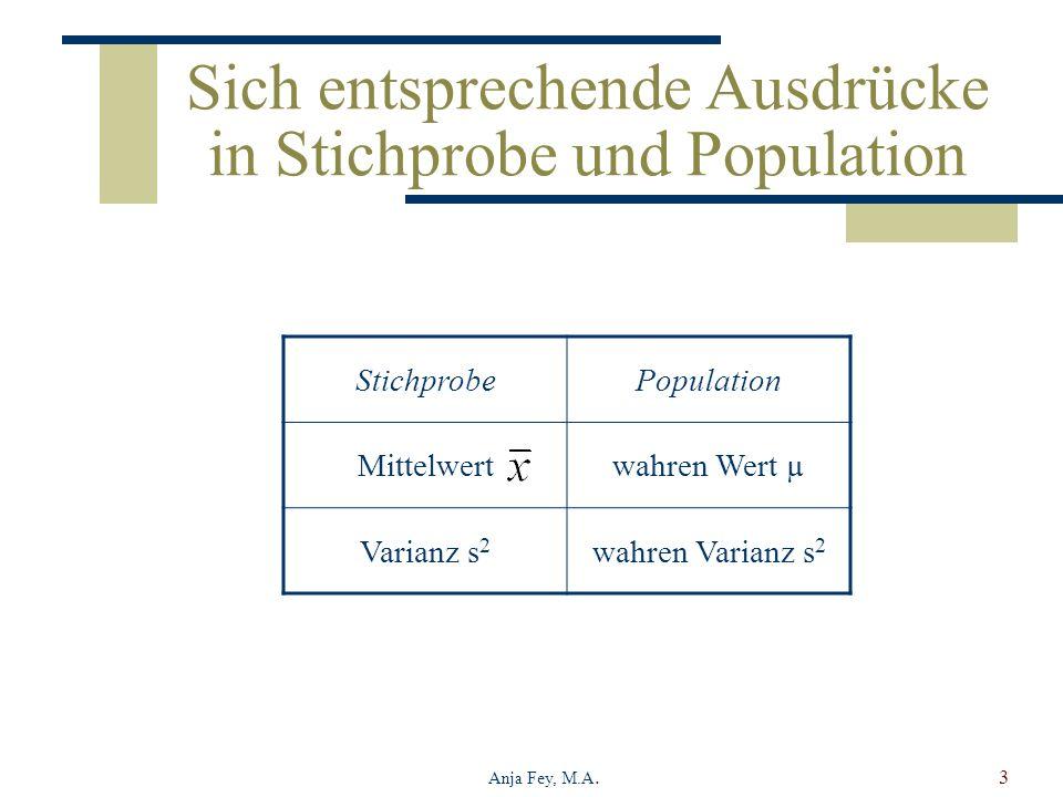 Anja Fey, M.A.3 Sich entsprechende Ausdrücke in Stichprobe und Population StichprobePopulation Mittelwertwahren Wert µ Varianz s 2 wahren Varianz s 2