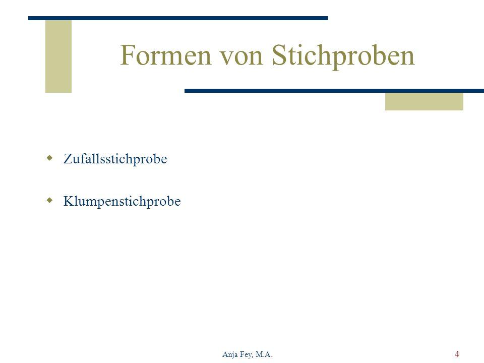 Anja Fey, M.A.4 Formen von Stichproben Zufallsstichprobe Klumpenstichprobe