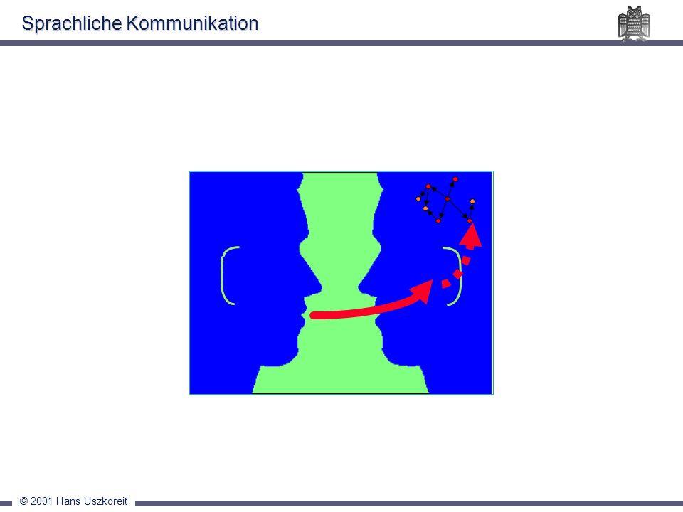 © 2001 Hans Uszkoreit Sprachliche Kommunikation