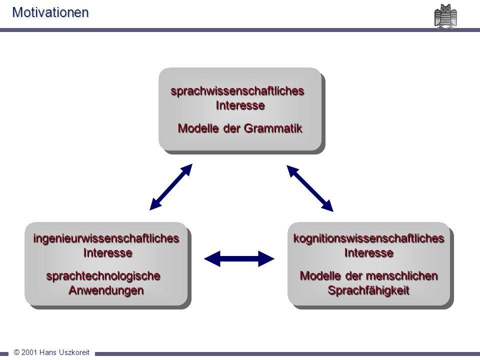 © 2001 Hans Uszkoreit Motivationen kognitionswissenschaftliches Interesse Modelle der menschlichen Sprachfähigkeit kognitionswissenschaftliches Intere