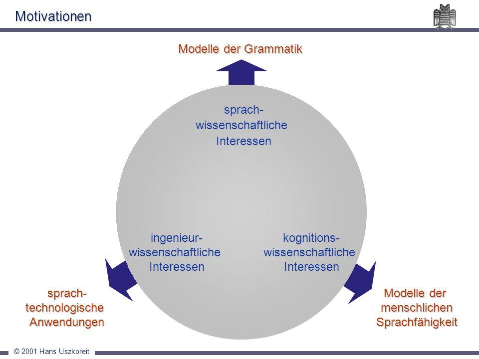 © 2001 Hans Uszkoreit Motivationen ingenieur- wissenschaftliche Interessen kognitions- wissenschaftliche Interessen sprach- wissenschaftliche Interess