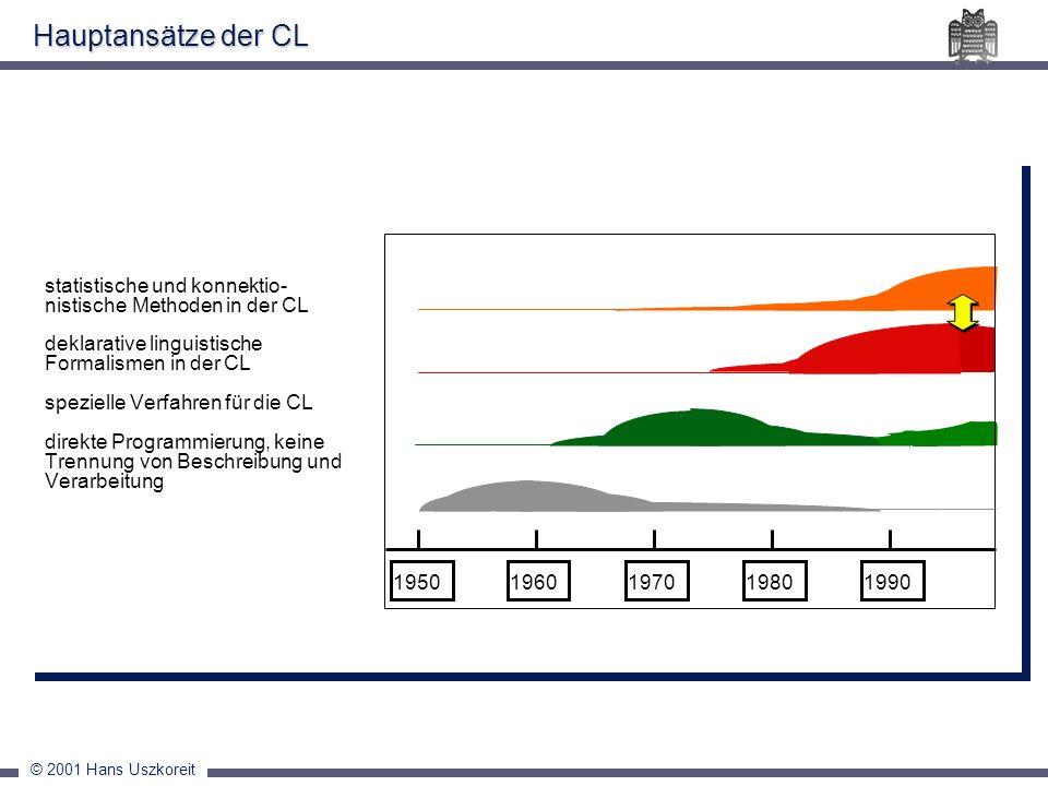 © 2001 Hans Uszkoreit statistische und konnektio- nistische Methoden in der CL deklarative linguistische Formalismen in der CL spezielle Verfahren für