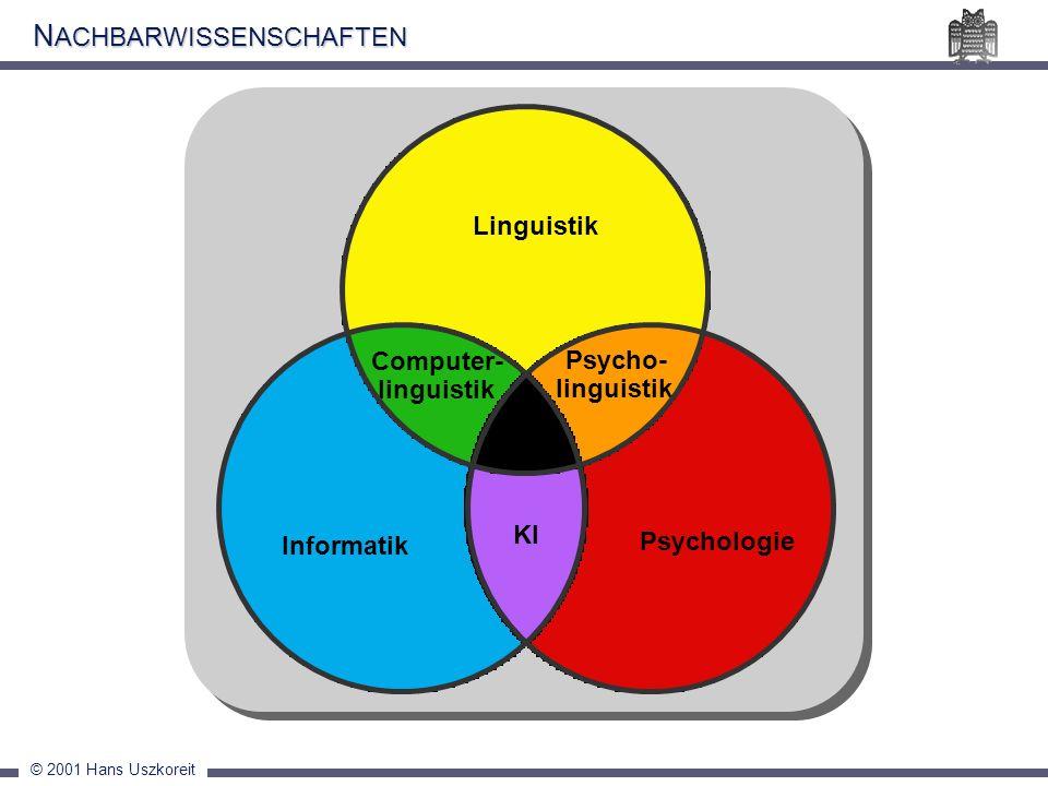 © 2001 Hans Uszkoreit N ACHBARWISSENSCHAFTEN Psychologie Linguistik Informatik Psycho- linguistik Computer- linguistik KI