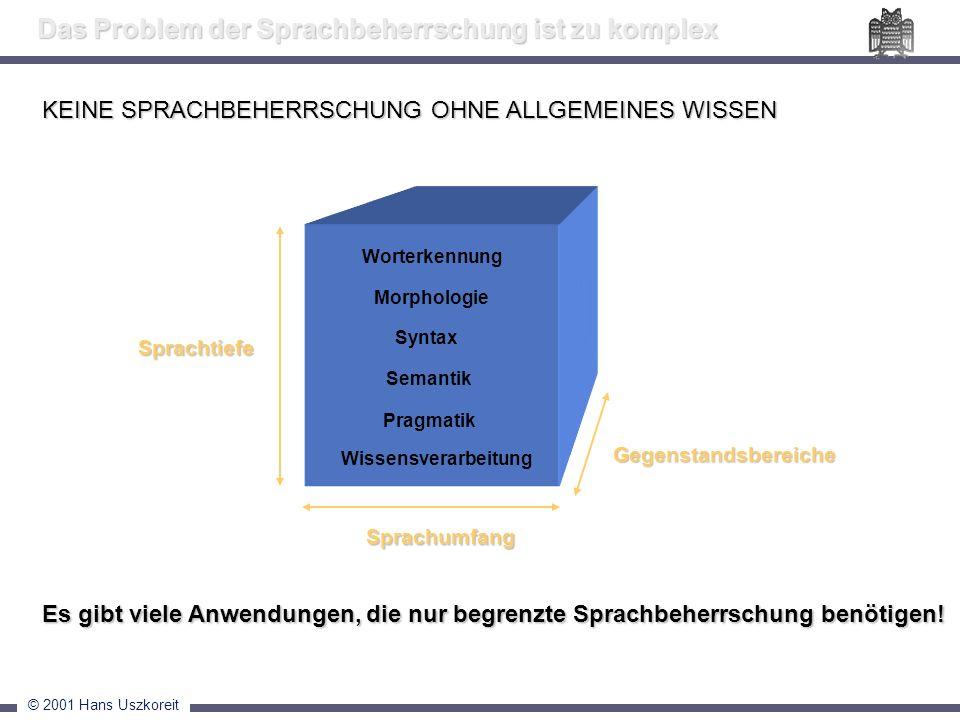 © 2001 Hans Uszkoreit Das Problem der Sprachbeherrschung ist zu komplex Es gibt viele Anwendungen, die nur begrenzte Sprachbeherrschung benötigen! KEI