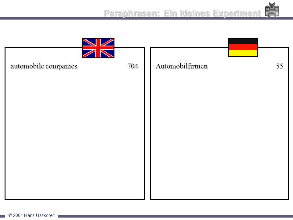 © 2001 Hans Uszkoreit Paraphrasen: Ein kleines Experiment automobile companies 704 Automobilfirmen 55