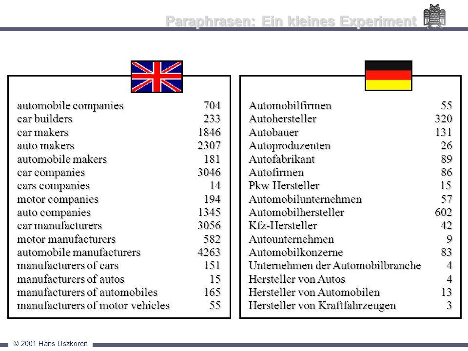 © 2001 Hans Uszkoreit Paraphrasen: Ein kleines Experiment automobile companies 704 car builders 233 car makers1846 auto makers2307 automobile makers 1