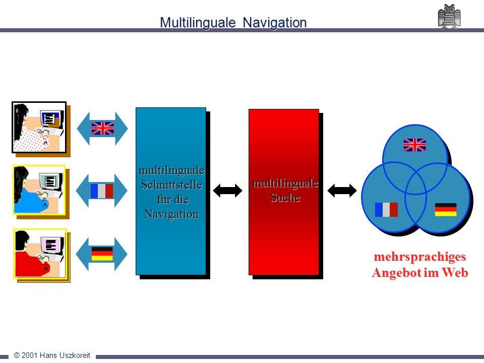 © 2001 Hans Uszkoreit Multilinguale Navigation multilinguale Suche multilinguale Schnittstelle für die Navigation mehrsprachiges Angebot im Web