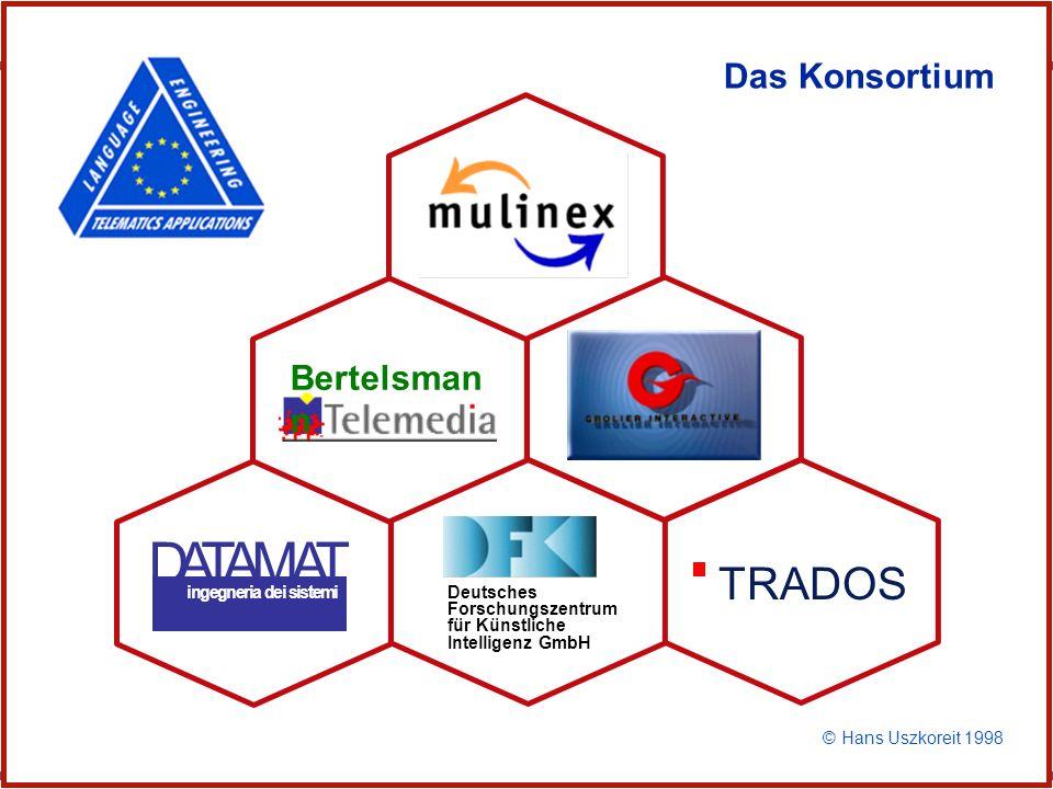 © 2001 Hans Uszkoreit Mulinex Konsortium Bertelsman n TRADOS Deutsches Forschungszentrum für Künstliche Intelligenz GmbH DATMAAT ingegneria dei sistem