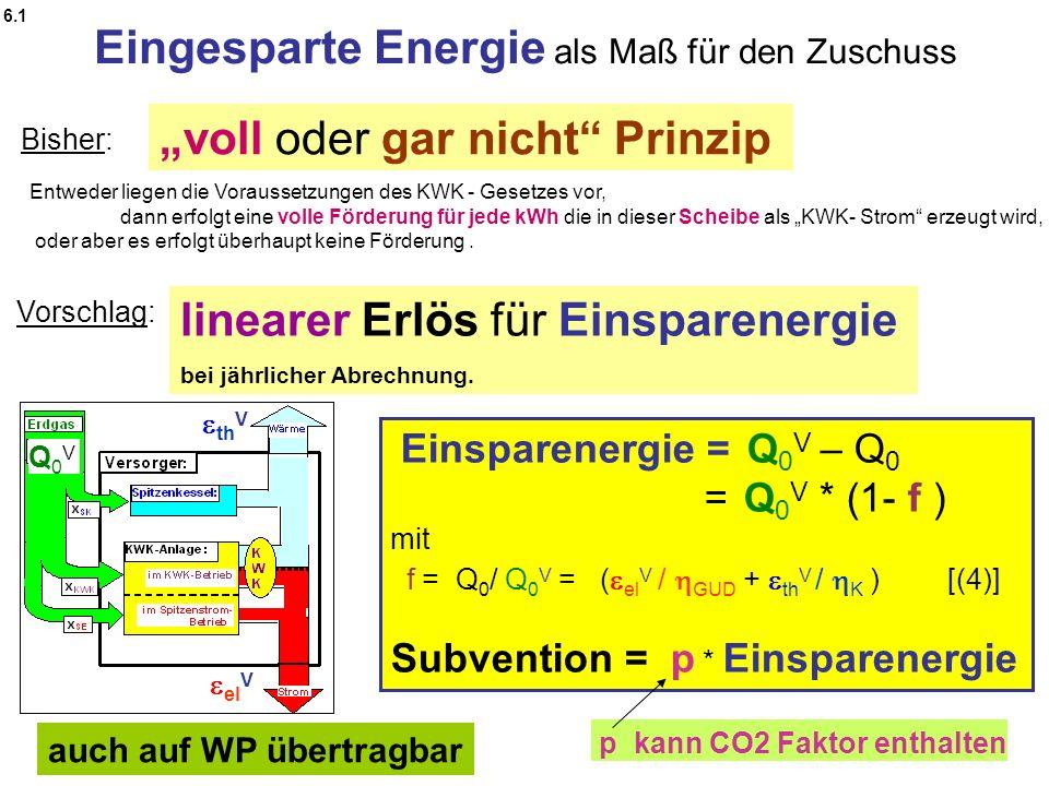 Eingesparte Energie als Maß für den Zuschuss Entweder liegen die Voraussetzungen des KWK - Gesetzes vor, dann erfolgt eine volle Förderung für jede kW