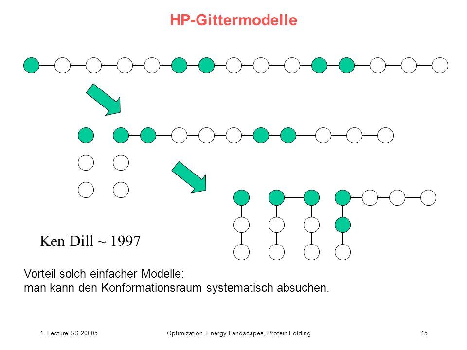 1. Lecture SS 20005Optimization, Energy Landscapes, Protein Folding15 HP-Gittermodelle Ken Dill ~ 1997 Vorteil solch einfacher Modelle: man kann den K