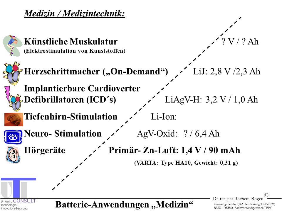 Dr. rer. nat. Jochem Bogen Umweltgutachter (DAU-Zulassung: D-V-0195) BMU - DEHSt- Sachverständiger nach TEHG Batterie-Anwendungen Medizin Medizin / Me