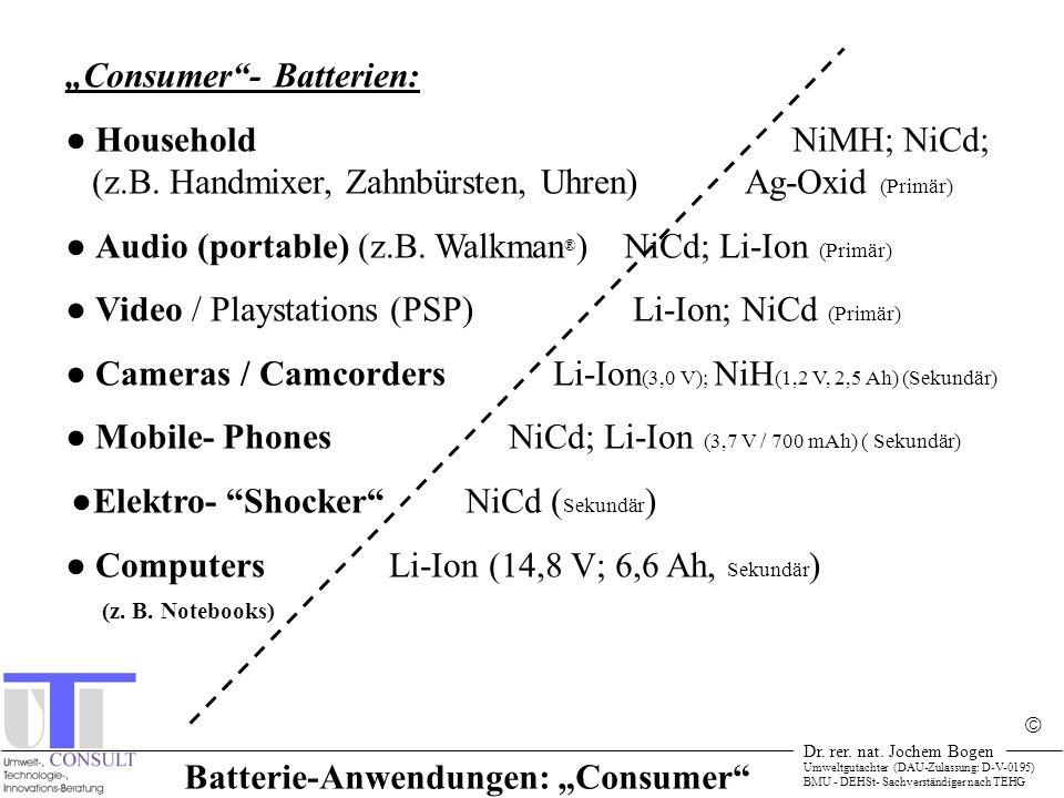 Dr. rer. nat. Jochem Bogen Umweltgutachter (DAU-Zulassung: D-V-0195) BMU - DEHSt- Sachverständiger nach TEHG Batterie-Anwendungen: Consumer Consumer-