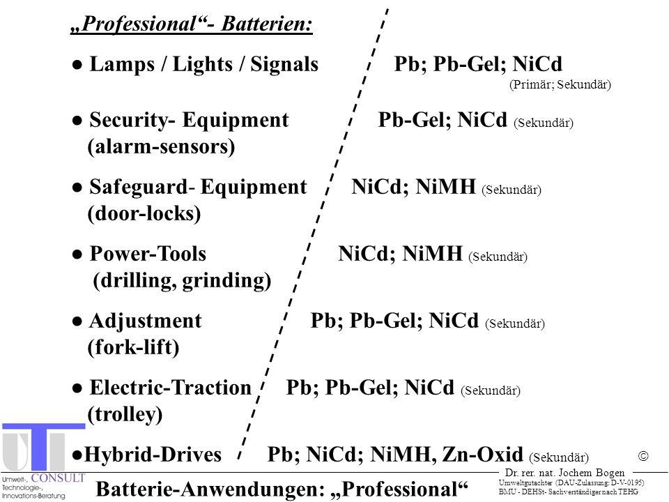 Dr. rer. nat. Jochem Bogen Umweltgutachter (DAU-Zulassung: D-V-0195) BMU - DEHSt- Sachverständiger nach TEHG Batterie-Anwendungen: Professional Profes