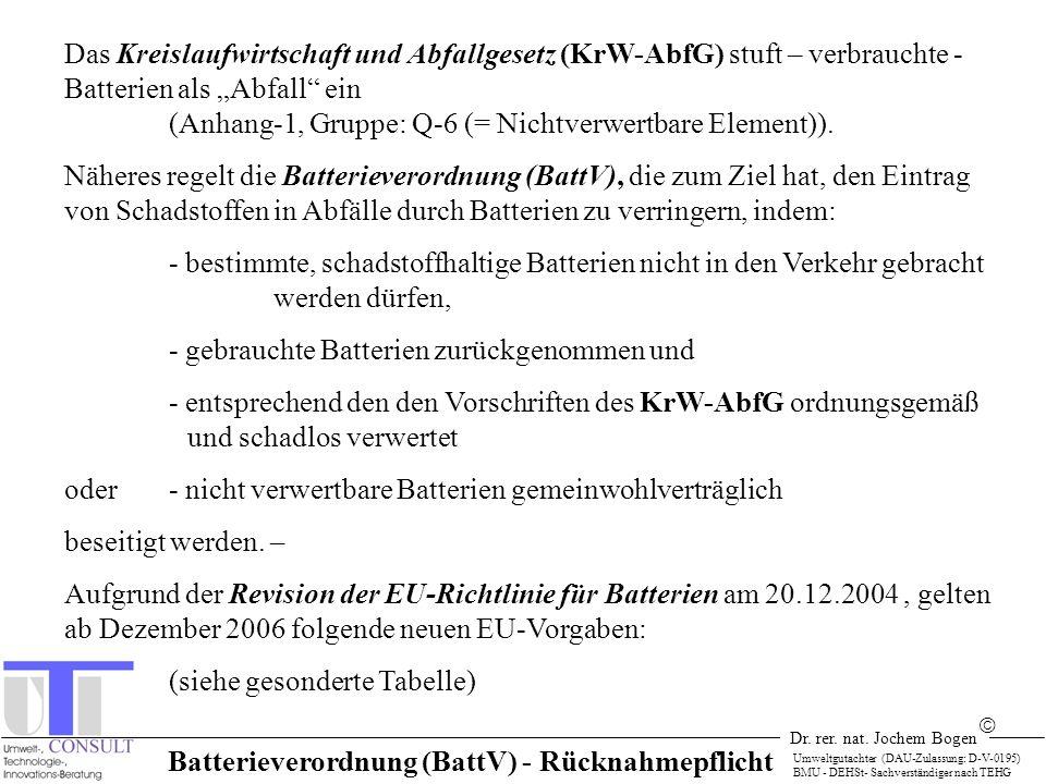 Dr. rer. nat. Jochem Bogen Umweltgutachter (DAU-Zulassung: D-V-0195) BMU - DEHSt- Sachverständiger nach TEHG Batterieverordnung (BattV) - Rücknahmepfl