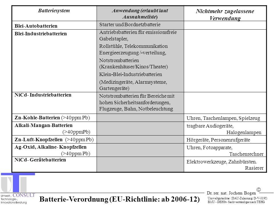 Dr. rer. nat. Jochem Bogen Umweltgutachter (DAU-Zulassung: D-V-0195) BMU - DEHSt- Sachverständiger nach TEHG Batterie-Verordnung (EU-Richtlinie: ab 20