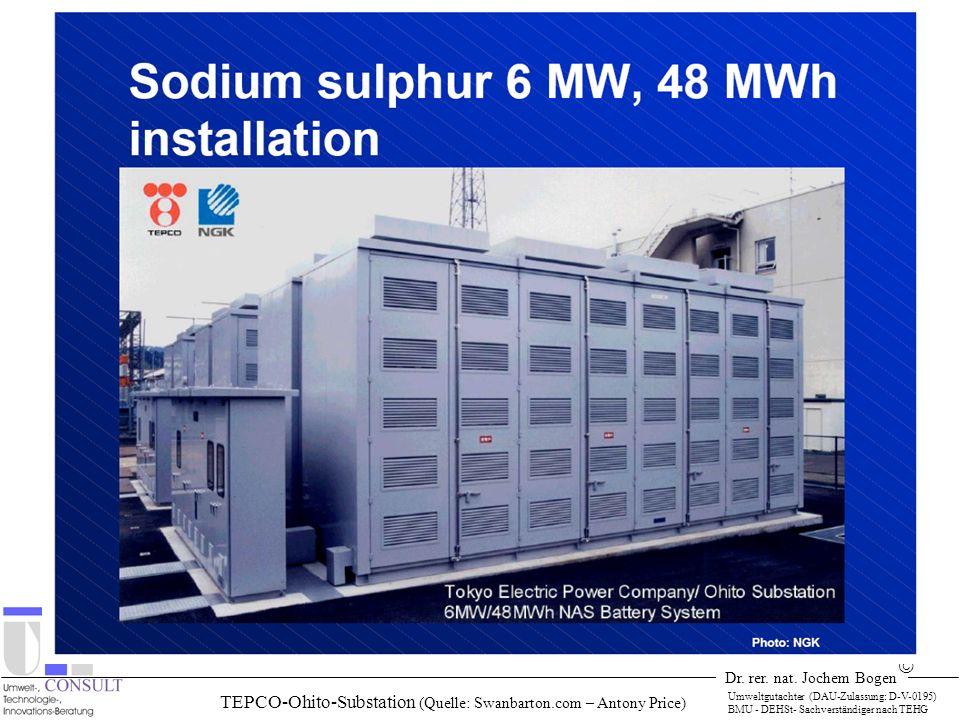 Dr. rer. nat. Jochem Bogen Umweltgutachter (DAU-Zulassung: D-V-0195) BMU - DEHSt- Sachverständiger nach TEHG TEPCO-Ohito-Substation (Quelle: Swanbarto