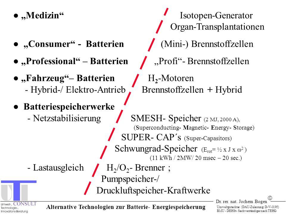 Dr. rer. nat. Jochem Bogen Umweltgutachter (DAU-Zulassung: D-V-0195) BMU - DEHSt- Sachverständiger nach TEHG Alternative Technologien zur Batterie- En
