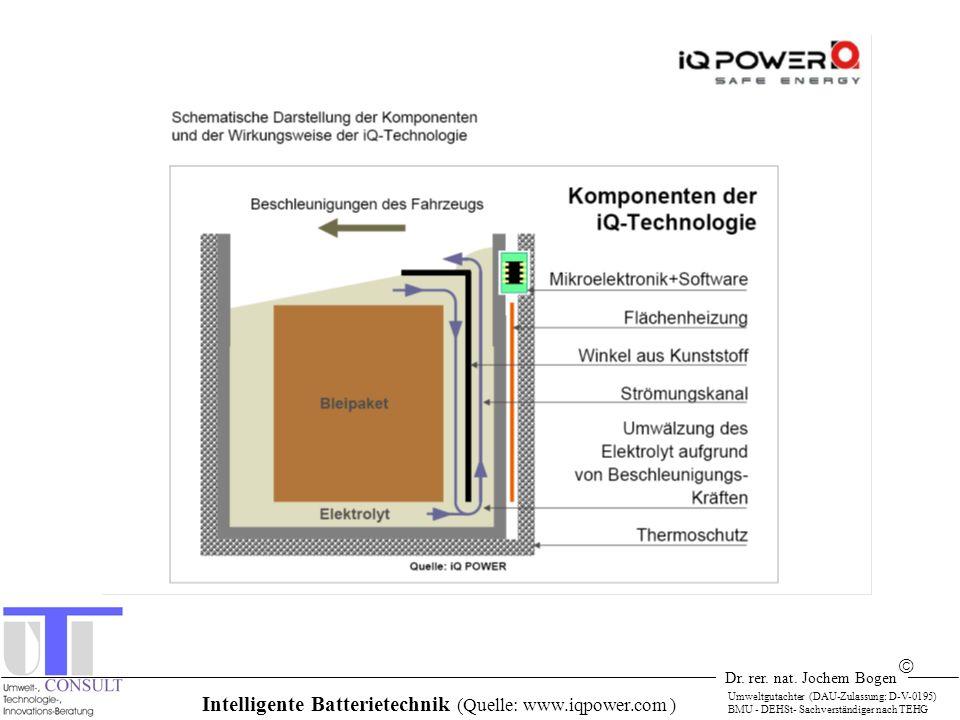 Dr. rer. nat. Jochem Bogen Umweltgutachter (DAU-Zulassung: D-V-0195) BMU - DEHSt- Sachverständiger nach TEHG Intelligente Batterietechnik (Quelle: www