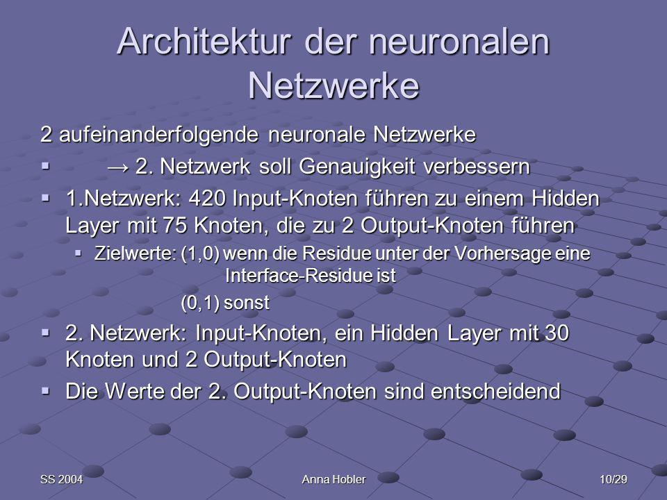 10/29SS 2004Anna Hobler Architektur der neuronalen Netzwerke 2 aufeinanderfolgende neuronale Netzwerke 2.