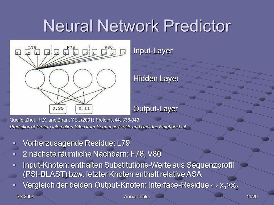 11/29SS 2004Anna Hobler Neural Network Predictor Vorherzusagende Residue: L79 Vorherzusagende Residue: L79 2 nächste räumliche Nachbarn: F78, V80 2 nächste räumliche Nachbarn: F78, V80 Input-Knoten: enthalten Substitutions-Werte aus Sequenzprofil (PSI-BLAST) bzw.