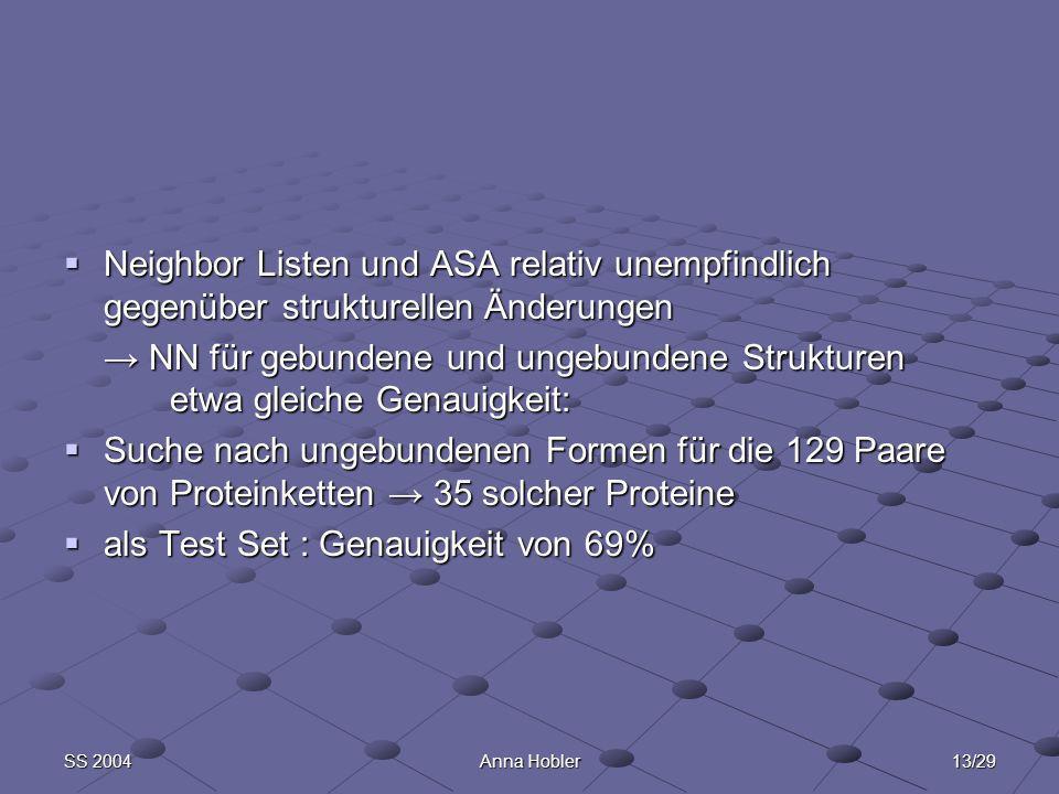 13/29SS 2004Anna Hobler Neighbor Listen und ASA relativ unempfindlich gegenüber strukturellen Änderungen Neighbor Listen und ASA relativ unempfindlich gegenüber strukturellen Änderungen NN für gebundene und ungebundene Strukturen etwa gleiche Genauigkeit: NN für gebundene und ungebundene Strukturen etwa gleiche Genauigkeit: Suche nach ungebundenen Formen für die 129 Paare von Proteinketten 35 solcher Proteine Suche nach ungebundenen Formen für die 129 Paare von Proteinketten 35 solcher Proteine als Test Set : Genauigkeit von 69% als Test Set : Genauigkeit von 69%